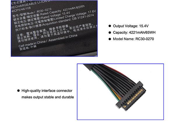 Razer RC30-0270
