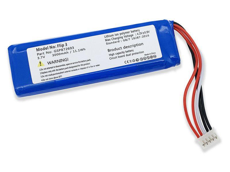 Batterie interne GSP872693